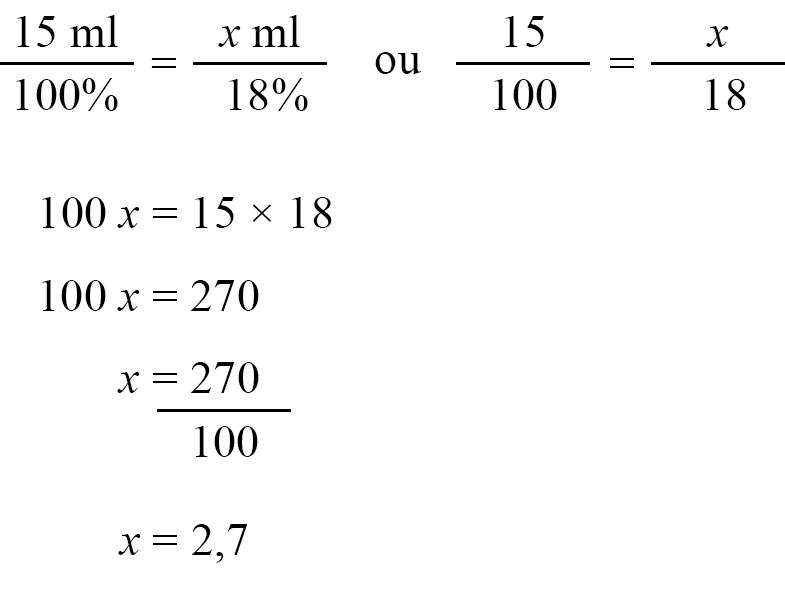 cálculo da graduação alcoólica de um coquetel
